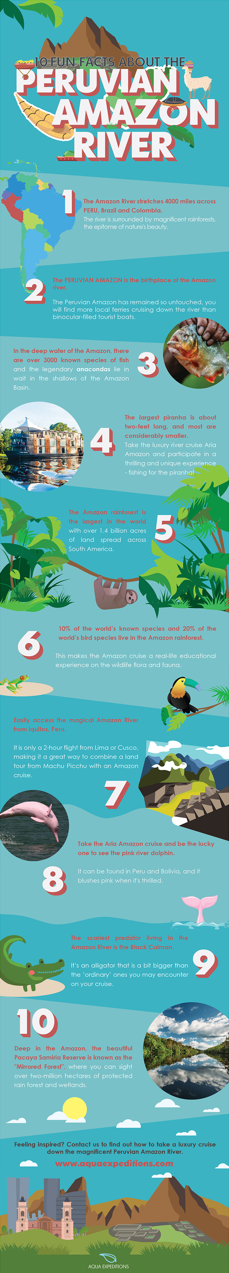 Peruvian Amazon River infographic